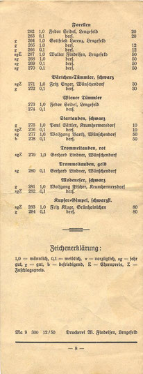 Bild: Geflügelschau Wünschendorf 1950