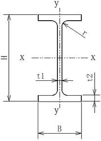 H形鋼の断面図です。
