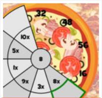 Pizza de las Tablas