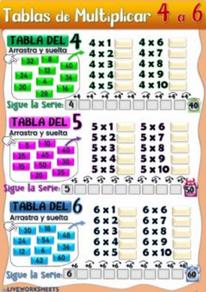 Tablas de Multiplicar del 4, 5 y 6