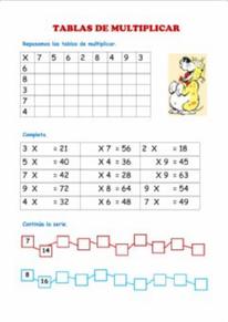 Repasar las tablas de multiplicar