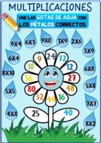 Flor de multiplicaciones