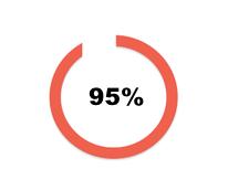 rendimento del 89% opzioni binarie