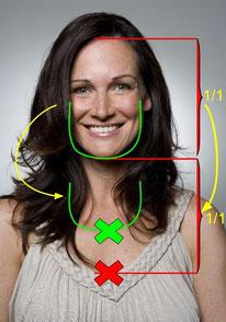 So findest Du Deine Körper-Balance-Punkte