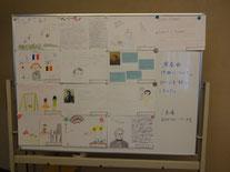 生徒さんの力作。作曲家や演奏曲について調べたものを展示。