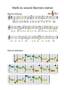 Melodien_Lieder_Gruppen_Instrument