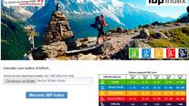 randos Canétoises fournit l'index IBP de ses randonnées . Mais c'est quoi l'indice IBP ?