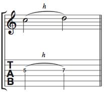 譜面 ハンマリングの基本