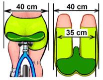 Bequeme breite Fahrradsättel