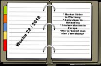 Wochenrückblick KW 22-2018