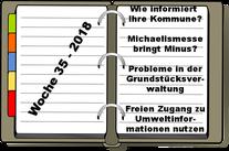 Wochenrückblick KW 35-2018