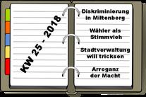 Wochenrückblick KW 25-2018
