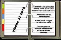 Wochenrückblick KW 32-2018