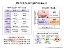 情報伝達の構造