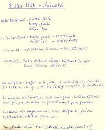 Protokoll der Neuwahl 1996