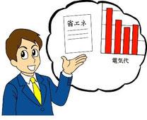 ジャパン開発のWBGT暑さ指数対策