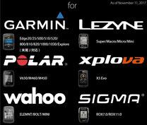 6ブランド対応モデル