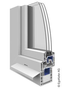 Kunststoff-Fenster EgoAllround flächenversetzt