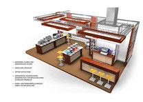 einladendes Standbau Design aus Aegeri, Industriedesign, Produktdesign, 3D Modellbau, 3D Visualisierung, Kaffee, Espresso Maschinen, Eyecatcher, Innenarchitektur, Erlebnis Architektur, WOW Effect