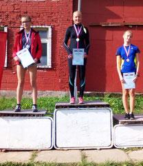 победительница Виктория Ковалева
