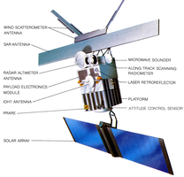 European Remote-Sensing Satellite ERS-1 (Quelle: Dornier)