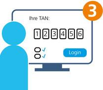 Medizinische Videoberatung von 4sigma: TAN-Login