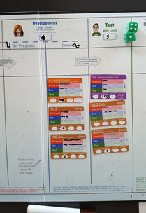 Learning from breaking a Kanban system in simulation