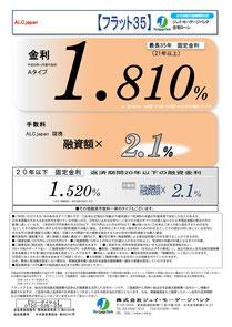 フラット35金利情報 2013年11月