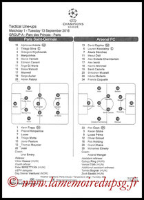 Feuille de match  PSG-Arsenal  2016-17