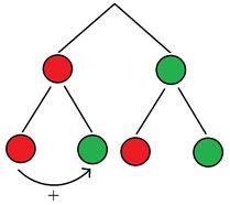 Veranschaulichung der 2. Pfadregel und wie im Baumdiagramm richtig gerechnet wird