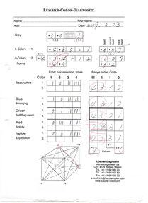 リュッシャープロトコルフォーム。リュッシャーカラーテスト