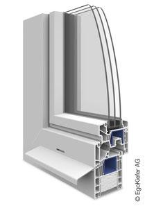 Kunststoff-Fenster EgoAllround halbflächenversetzt