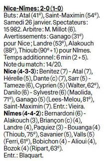 Championnat de Ligue 1 Conforama - J 22 - OGCN / NO  - Page 2 Image