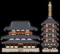 木造で1300年以上経過する法隆寺