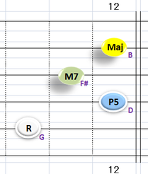 Ⅰ:GM7 ②~⑤弦