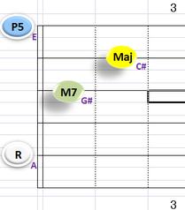 Ⅳ:AM7 ①②③⑤弦