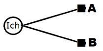 Abb. 5