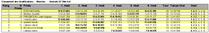 Classement TDS SC 4x4