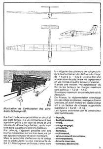 Pilatus b4 documentation planeur voltige