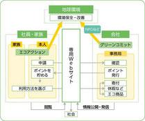 前田建設工業「Me-pon」