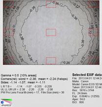 Виньетирование f/4, 24 мм