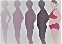 Weight loss articles