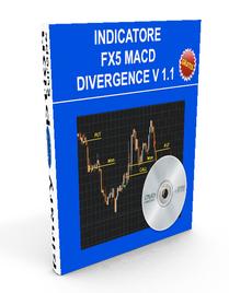 Macd indicatore Metatrader 4 per Trading CFD criptovalute