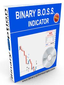 indicatore per Trading Forex CFD Criptovalute metatrader 4 BOSS