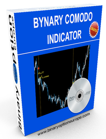 indicatore per opzioni binarie 15 minuti per metatrader Binary Comodo