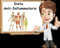 Dieta anti-infiammatoria: menu settimanale
