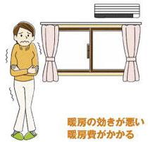 暖房の効きが悪い
