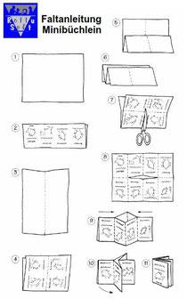 Faltanleitung Minibook
