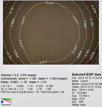 Виньетирование 35 мм f/2.8