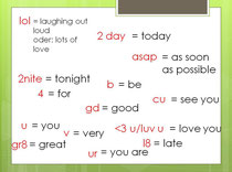 Abbreviations for text messages
